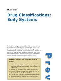 bookdrug classification 3 k medical prescription controlled