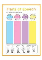 parts of speech nouns adjectives verbs and pronouns
