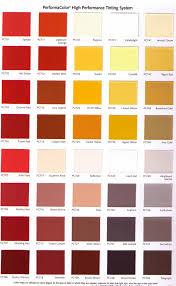 ppg automotive paint colors chips ideas ford exterior paint