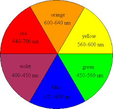 opposite color of pink color theory basics for presentation design ethos3 a