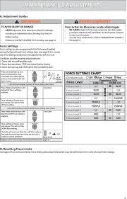Overhead Door Maintenance by G1ta Remote Control Transmitter For Garage Door Opener Operation