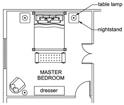 bedroom floor plan home staging consultation for a master bedroom