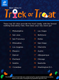 halloween city greenwood sc trick or treat index the best places to trick or treat