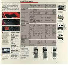 100 2000 nissan hardbody manual 1995 nissan pick up