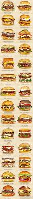 cuisine sermes cheeseburger sermes tasty burger burgers and 30th