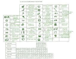 2000 isuzu npr wiring diagram car electrical ac diagrams of