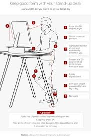 ideal standing desk height standing desk dilemma too much time on your feet cbs news
