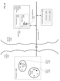 patent us7752255 configuring software agent security remotely