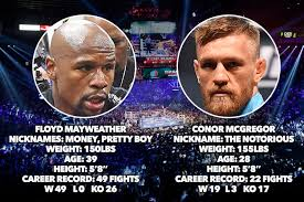 conor mcgregor and floyd mayweather reach agreement for