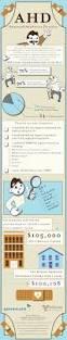 best 25 advanced nursing ideas only on pinterest medical