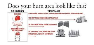 Backyard Fire Pit Regulations Burn Regulations Marion County Fl