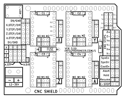 cnc shield with module relay