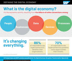 The Economic View From The Defining The Digital Economy Mit Technology Review
