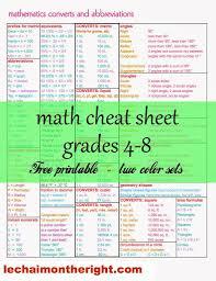free math cheat sheet for grades 4 8 math free math and homeschool
