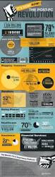 infographic navigating a post pc world news u0026 opinion pcmag com