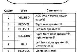 honda civic stereo wiring diagram 95 honda civic wiring diagrams
