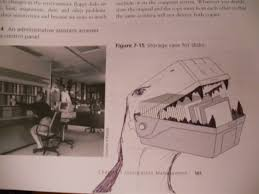 16 textbook masterpieces drawn by bored students