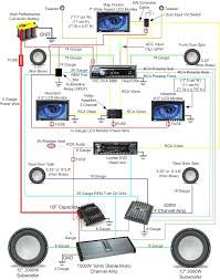 car audio wiring diagrams car wiring diagrams instruction