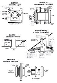manrose humidistat fan wiring diagram ewiring