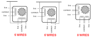how to wire your stepper melodyrongbing
