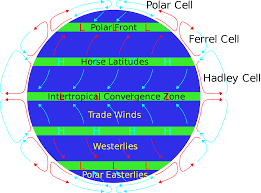 Earth Wind Map Wind In The Atmosphere Lessons Tes Teach