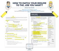 Format For A Resume For A Job by Tailor Your Resume To Land That Job Infographic Comms Axis
