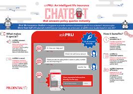 instant quote car insurance singapore insurance e mart prudential singapore u0027s chatbot provides