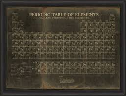 periodic table framed art spicher and company sciences sciences omnibus by the