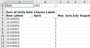 how to sort a pivot table excel pivot table tutorial the ultimate guide to creating pivot tables