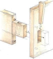 Different Wood Joints And Their Uses by The 25 Best Wood Joinery Ideas On Pinterest Wood Joints