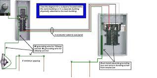 eaton 100 amp sub panel wiring diagram wiring diagrams