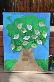 a fun family tree craft for the kids musings from mommyland