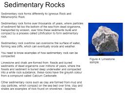 Types Of Rocks Gcse Geography A Paper Af Geomorphic Processes Types Of Rocks