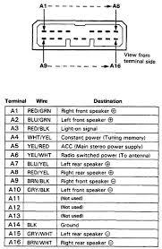 2001 honda civic radio wiring diagram efcaviation com