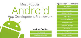 popular android top most popular android app development framework