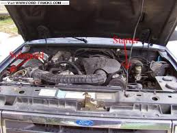 1996 ford explorer starter 1992 exp eddie starter wiring ford truck enthusiasts forums