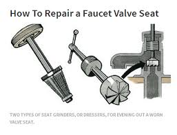 Faucet Valve Seat Wrench Got A Leaky Faucet Here U0027s Why