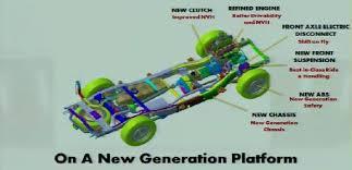 scorpio car new model 2013 mahindra scorpio vs new model