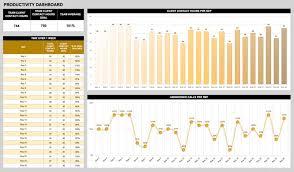 creating operations dashboards smartsheet