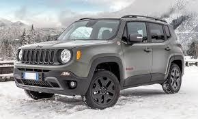 promo si e auto configuratore nuova jeep renegade e listino prezzi 2018