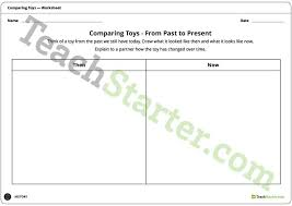 daily life then and now unit plan u2013 teach starter