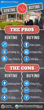 pros and cons of renting a house pros cons of renting versus buying a home