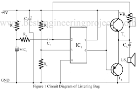 circuit diagram of listening bug best engineering projects