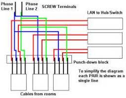rj11 jack wiring digitrax rj loconet wiring standard wiring