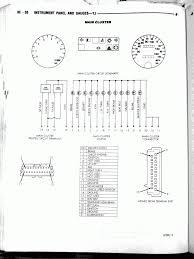 1987 jeep wrangler dash wiring diagram wiring diagram