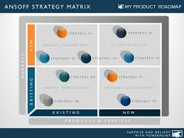 business strategy template u2013 my product roadmap strategy