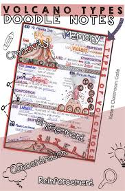 types of volcanoes doodle notes science doodles note sheet and