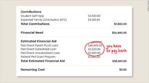 how to read your ridiculously confusing financial aid letter apr
