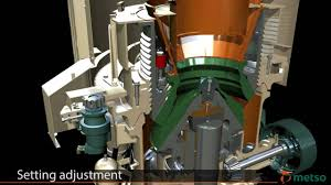 cone crusher animation nordberg hp series youtube