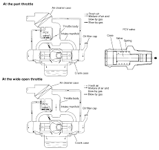 subaru wrx engine diagram subaru wrx sti engine diagram subaru engine problems and solutions